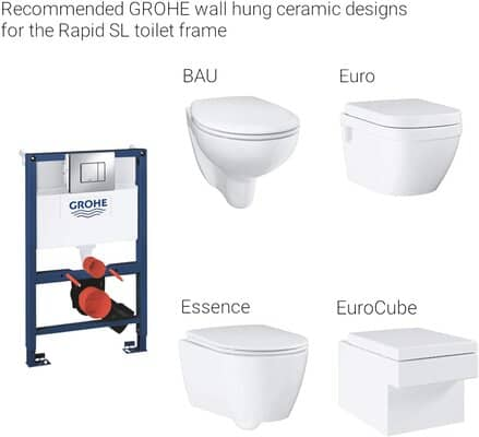 Grohe Wall-Hung Toilet